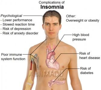atasi insomnia dengan madu
