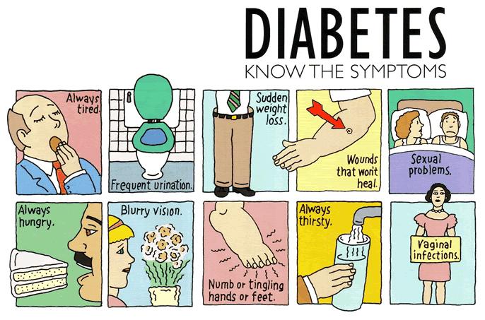 Madu dan Bubuk Kayu Manis Obat Diabetes